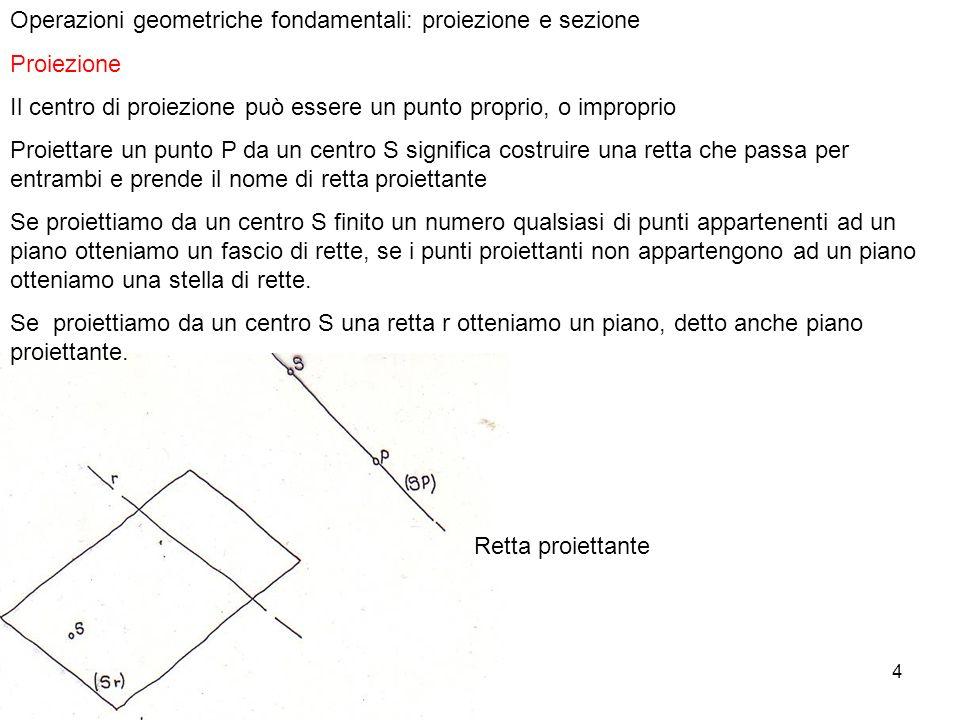 Operazioni geometriche fondamentali: proiezione e sezione