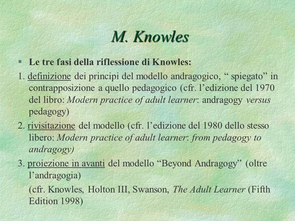 M. Knowles Le tre fasi della riflessione di Knowles: