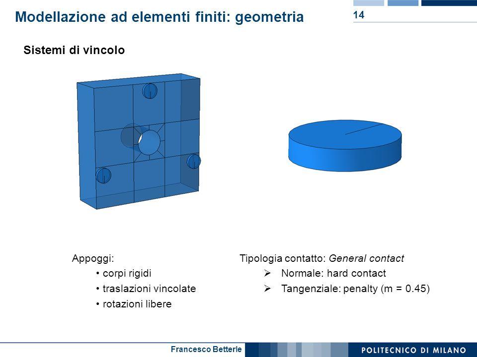 Modellazione ad elementi finiti: geometria