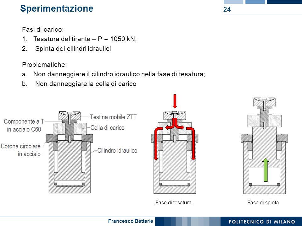 Sperimentazione Fasi di carico: Tesatura del tirante – P = 1050 kN;