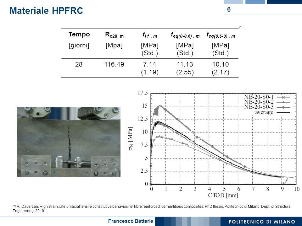 Materiale HPFRC Tempo Rc28, m fI f , m feq(0-0.6) , m feq(0.6-3) , m