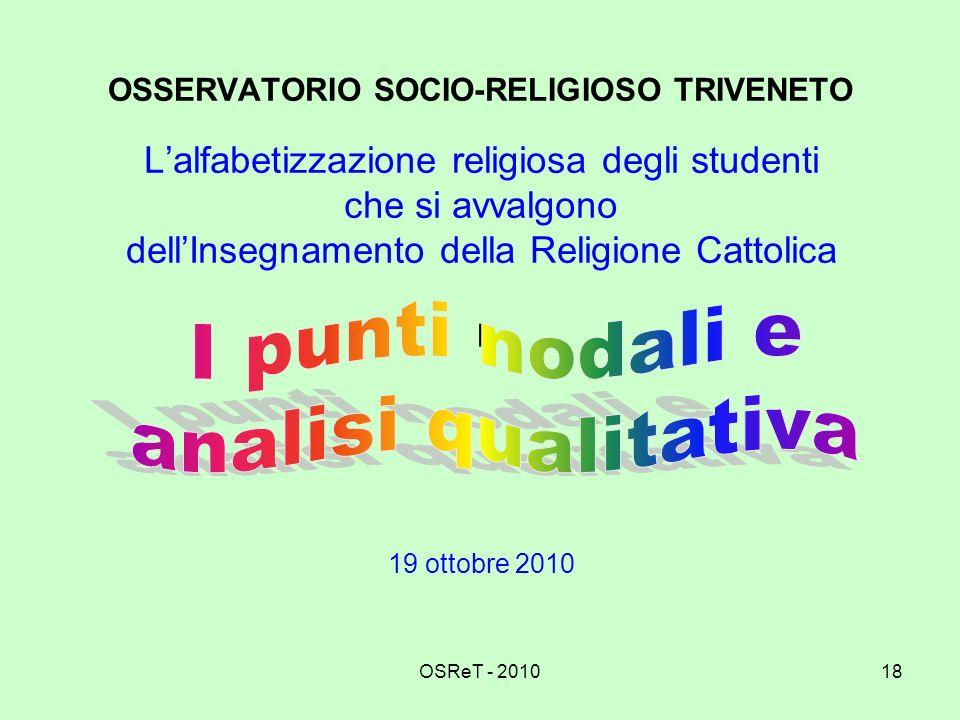 OSSERVATORIO SOCIO-RELIGIOSO TRIVENETO