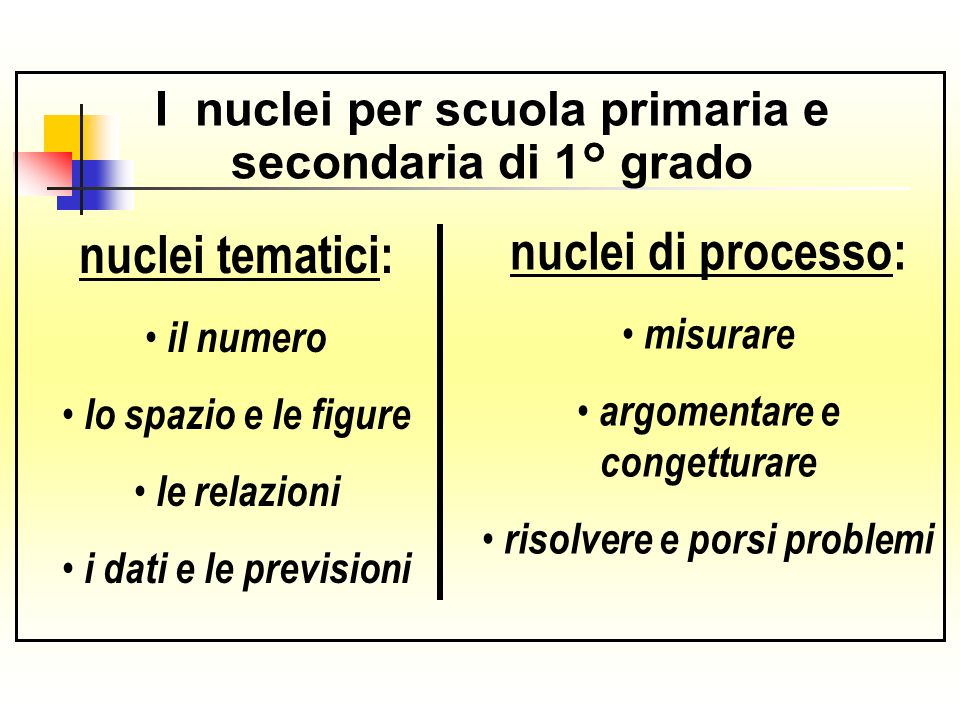 nuclei tematici: nuclei di processo: