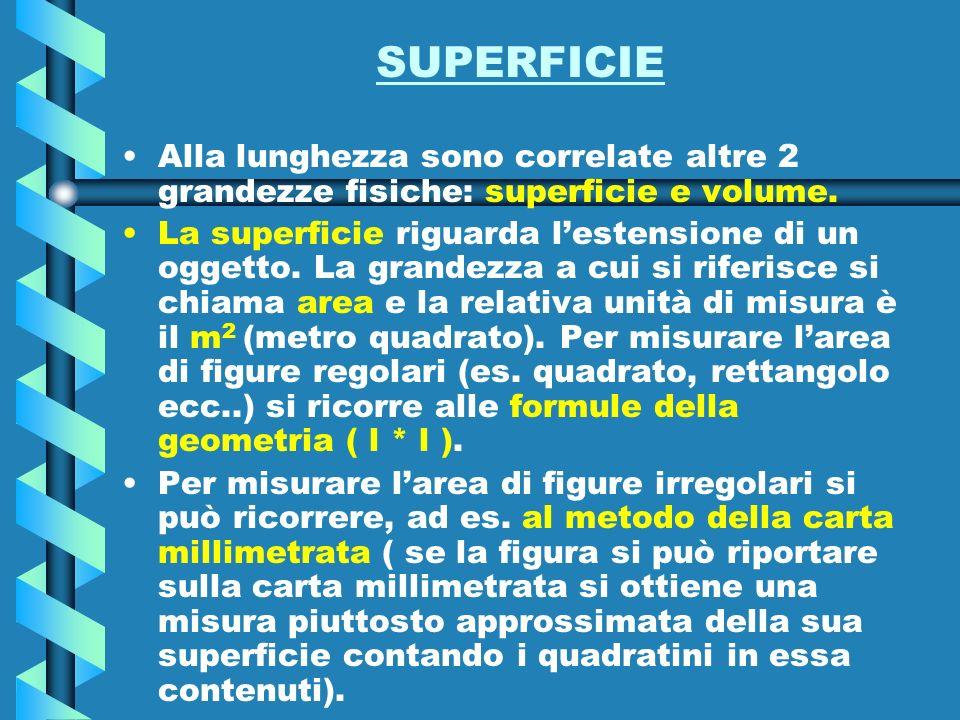 SUPERFICIE Alla lunghezza sono correlate altre 2 grandezze fisiche: superficie e volume.