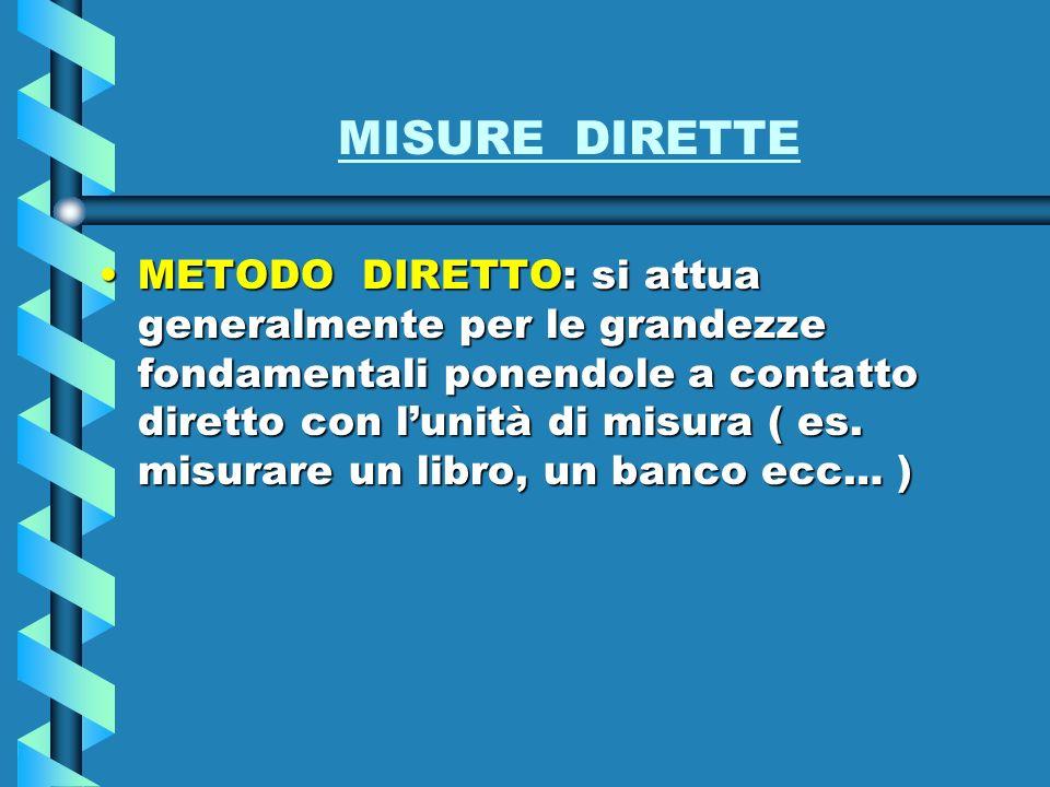 MISURE DIRETTE