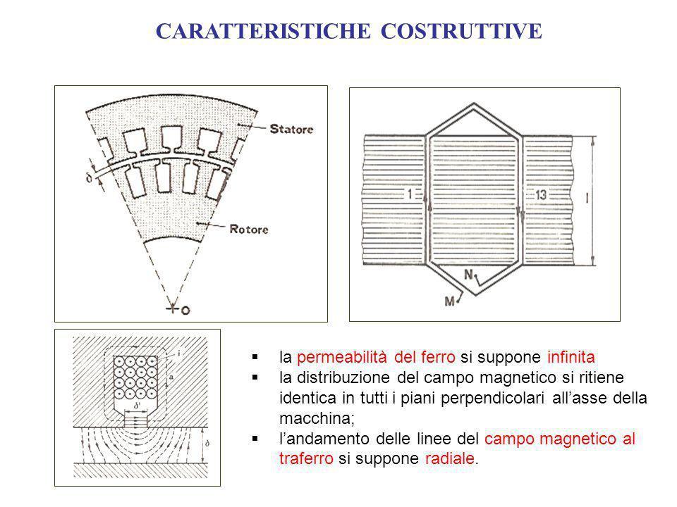 CARATTERISTICHE COSTRUTTIVE