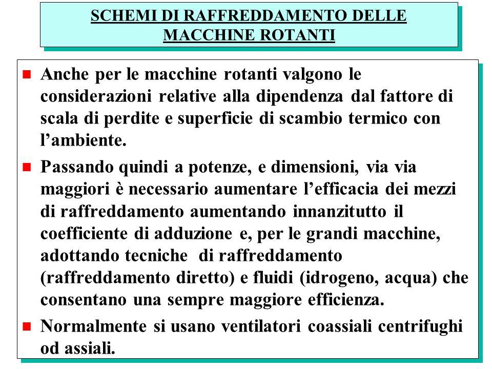 SCHEMI DI RAFFREDDAMENTO DELLE MACCHINE ROTANTI