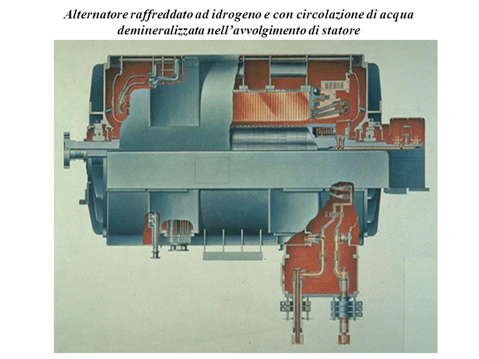 Alternatore raffreddato ad idrogeno e con circolazione di acqua demineralizzata nell'avvolgimento di statore