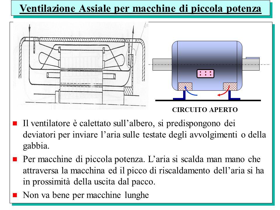 Ventilazione Assiale per macchine di piccola potenza
