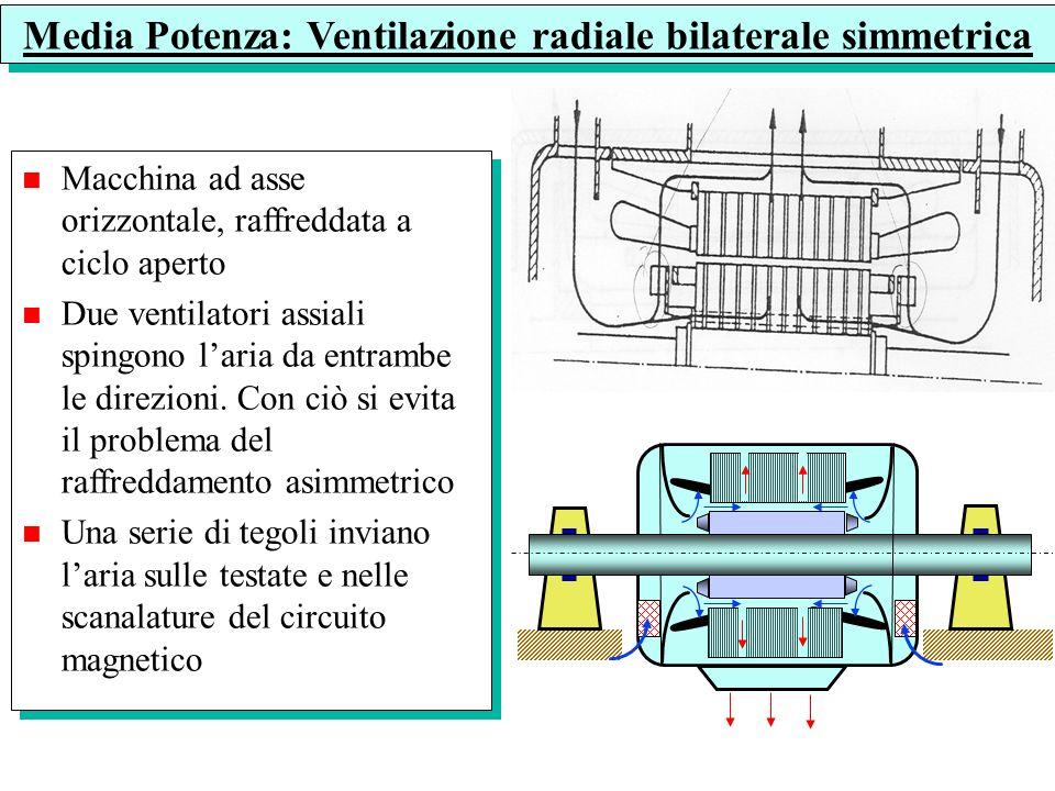 Media Potenza: Ventilazione radiale bilaterale simmetrica