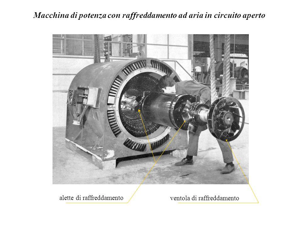Macchina di potenza con raffreddamento ad aria in circuito aperto