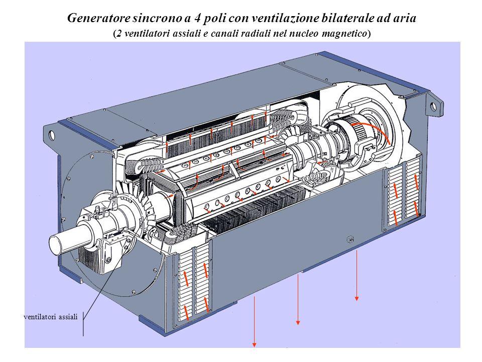 Generatore sincrono a 4 poli con ventilazione bilaterale ad aria