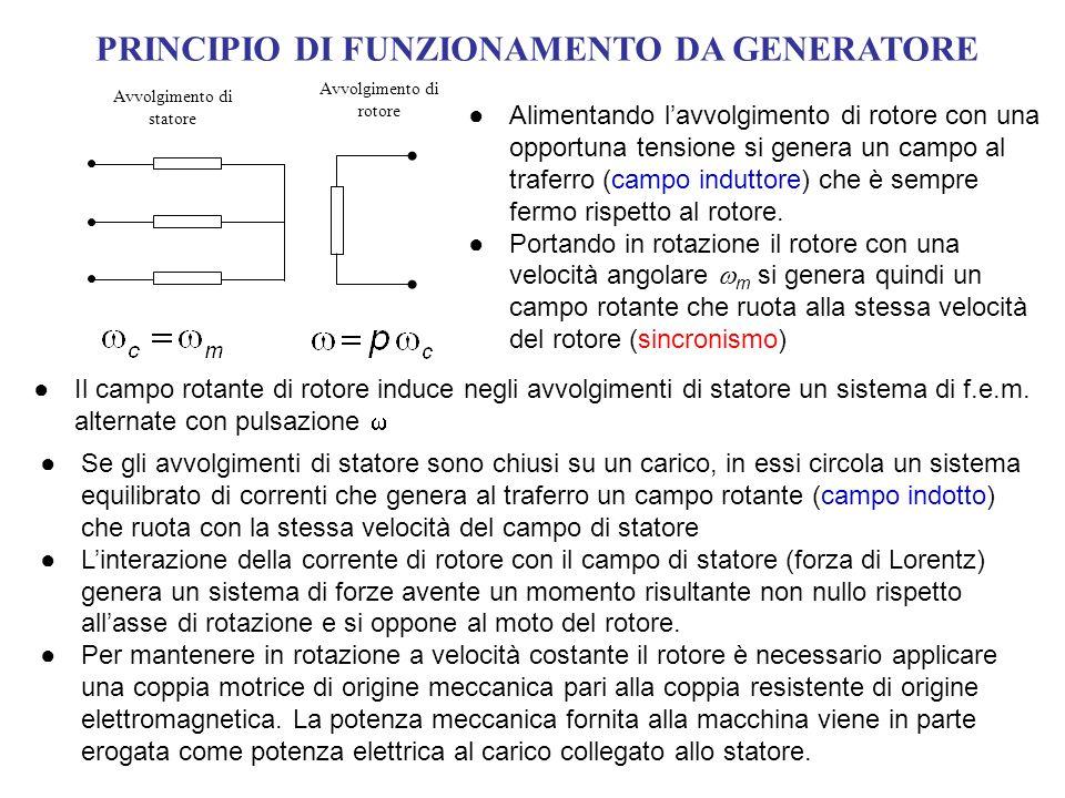PRINCIPIO DI FUNZIONAMENTO DA GENERATORE