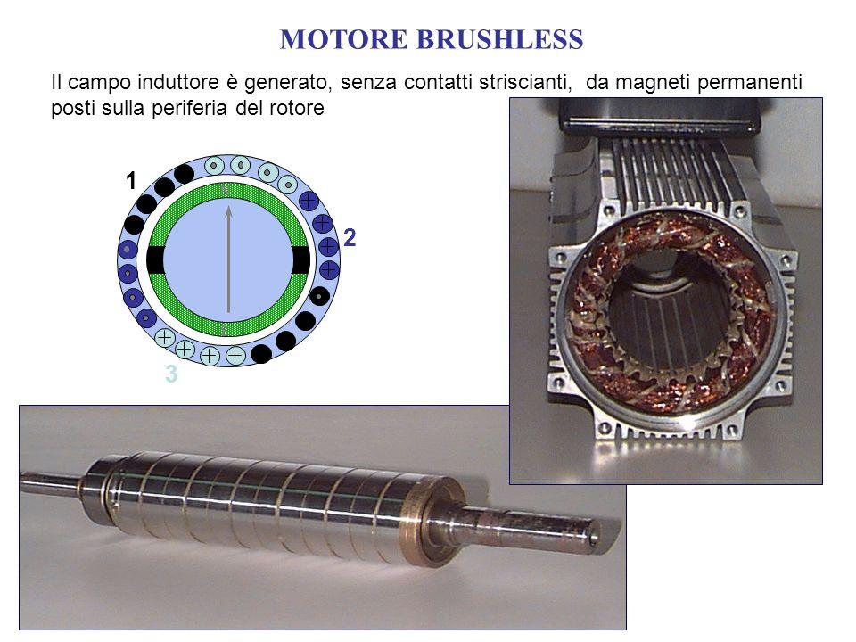 MOTORE BRUSHLESS Il campo induttore è generato, senza contatti striscianti, da magneti permanenti posti sulla periferia del rotore.