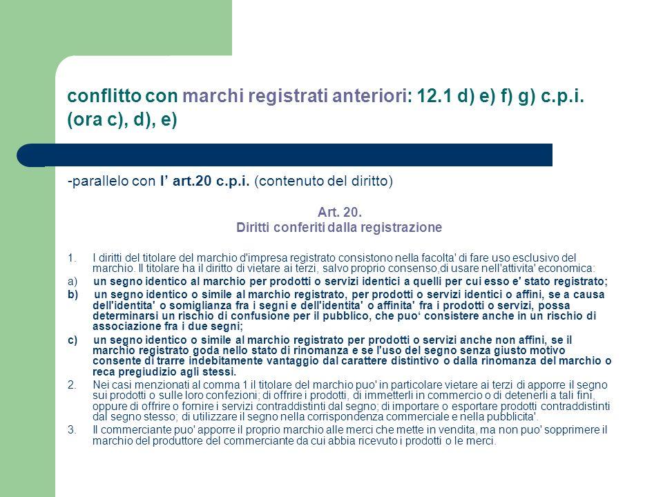 Diritti conferiti dalla registrazione