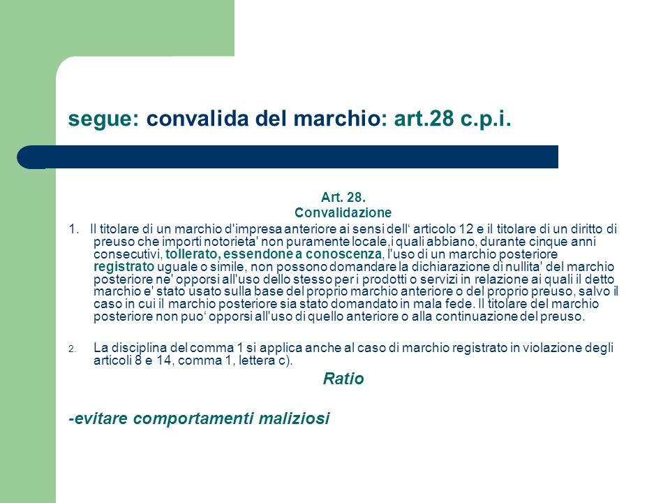 segue: convalida del marchio: art.28 c.p.i.