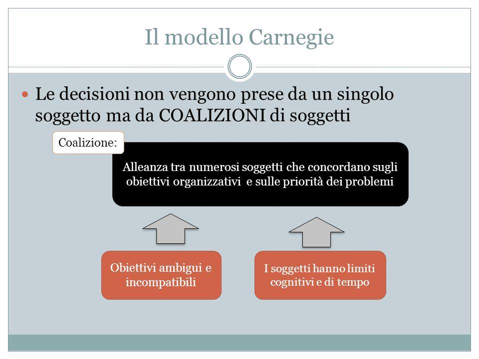 Il modello Carnegie Le decisioni non vengono prese da un singolo soggetto ma da COALIZIONI di soggetti.