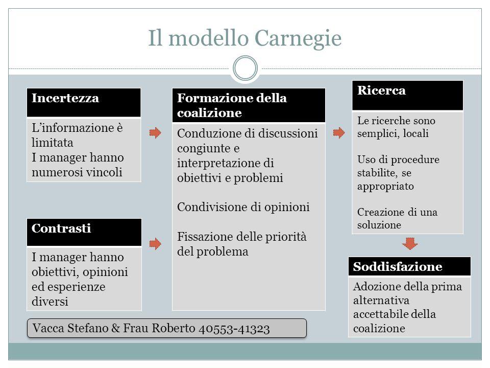 Il modello Carnegie Ricerca Incertezza L'informazione è limitata