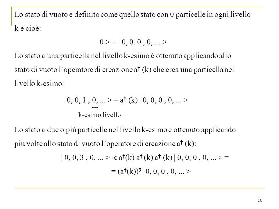 Lo stato di vuoto è definito come quello stato con 0 particelle in ogni livello
