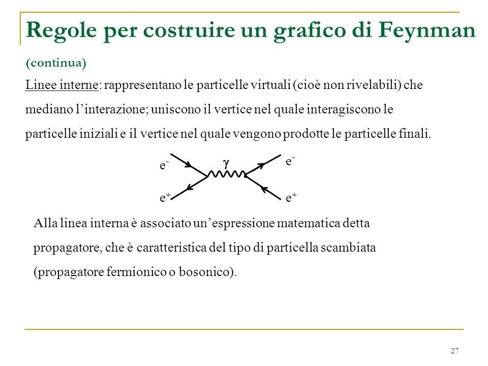 Regole per costruire un grafico di Feynman (continua)