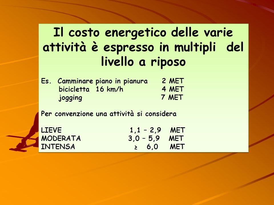 Il costo energetico delle varie attività è espresso in multipli del livello a riposo