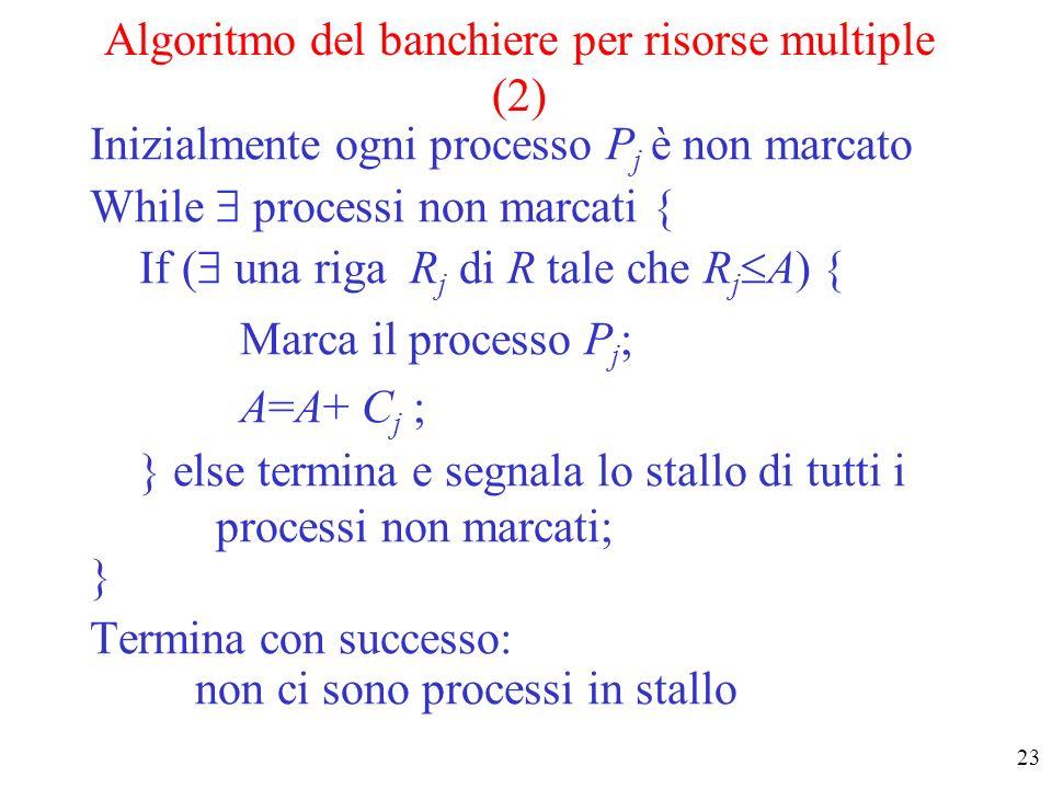 Algoritmo del banchiere per risorse multiple (2)