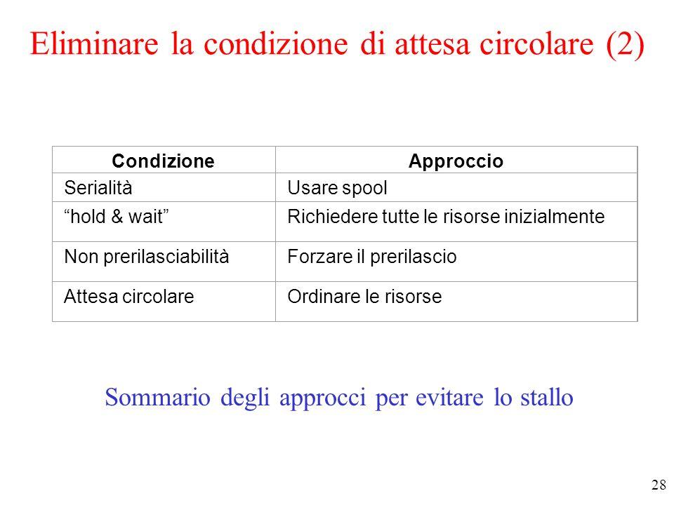 Eliminare la condizione di attesa circolare (2)