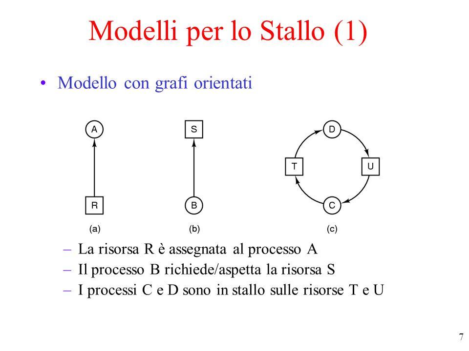 Modelli per lo Stallo (1)