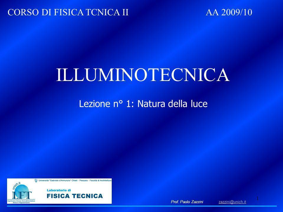 Lezione n° 1: Natura della luce