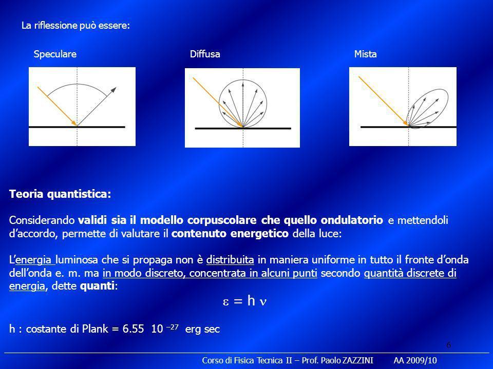  = h  Teoria quantistica: