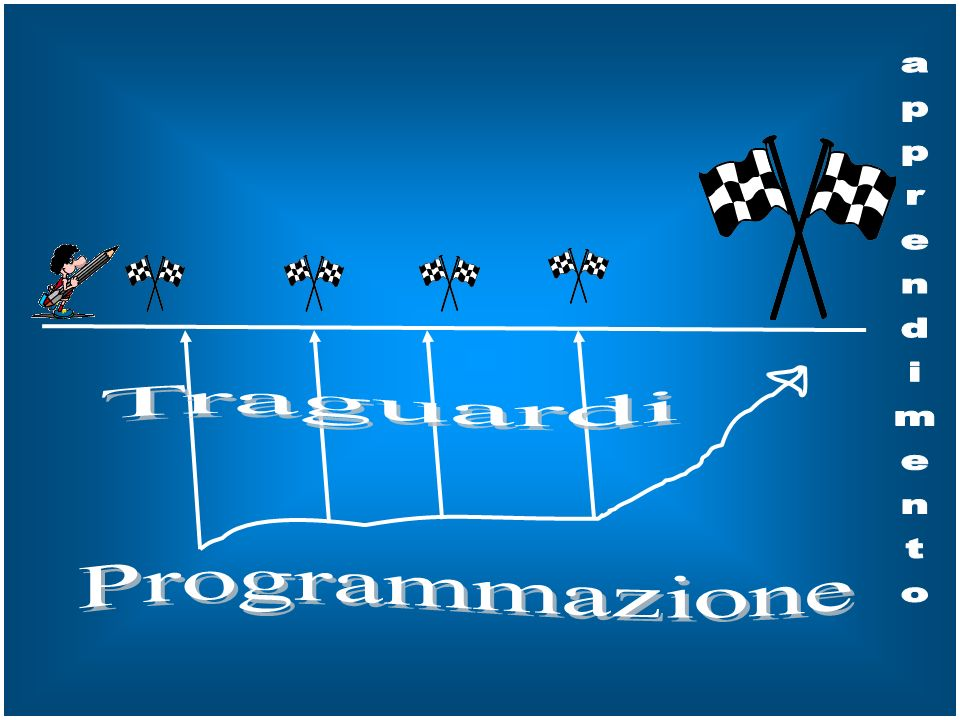 apprendimento Traguardi Programmazione