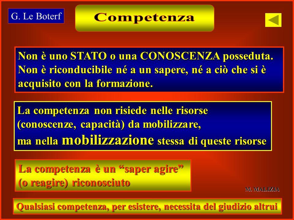 Competenza Non è uno STATO o una CONOSCENZA posseduta.