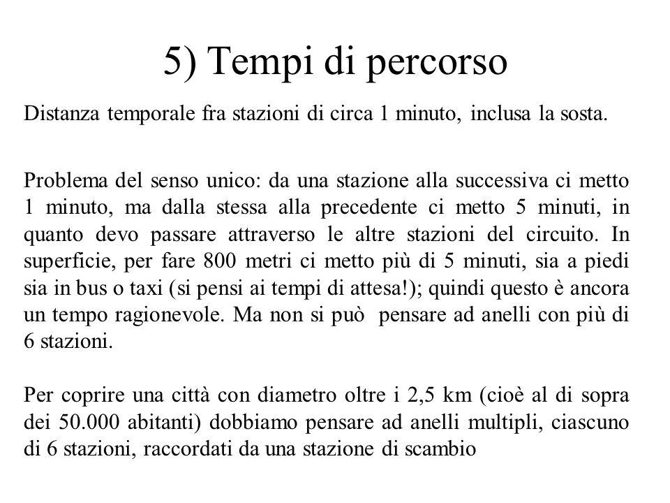5) Tempi di percorsoDistanza temporale fra stazioni di circa 1 minuto, inclusa la sosta.