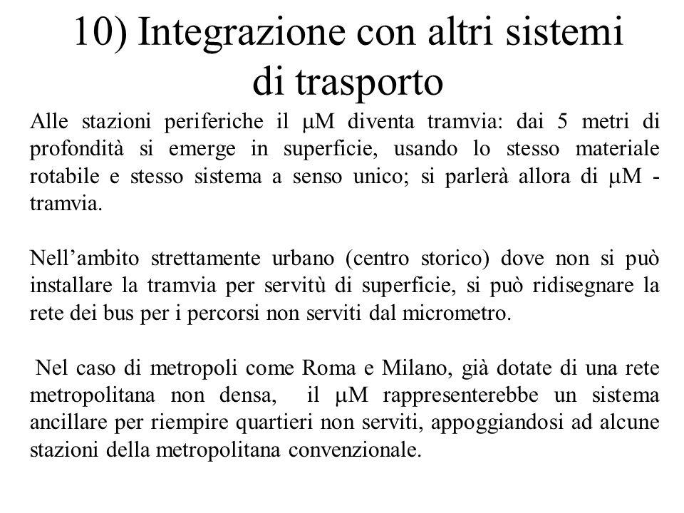 10) Integrazione con altri sistemi di trasporto