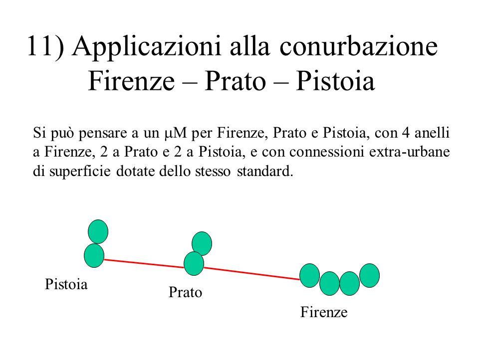 11) Applicazioni alla conurbazione Firenze – Prato – Pistoia
