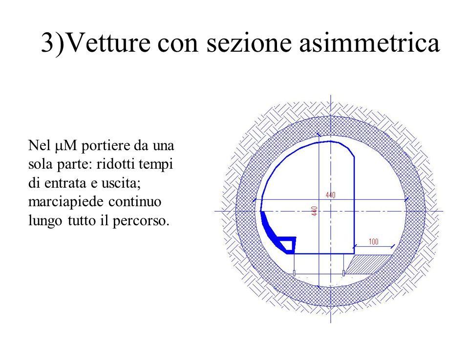 3)Vetture con sezione asimmetrica