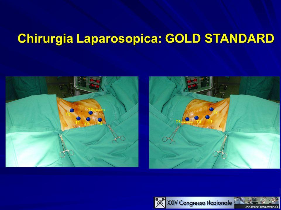 Chirurgia Laparosopica: GOLD STANDARD