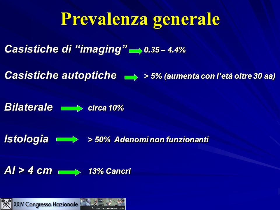 Prevalenza generale Casistiche di imaging 0.35 – 4.4%