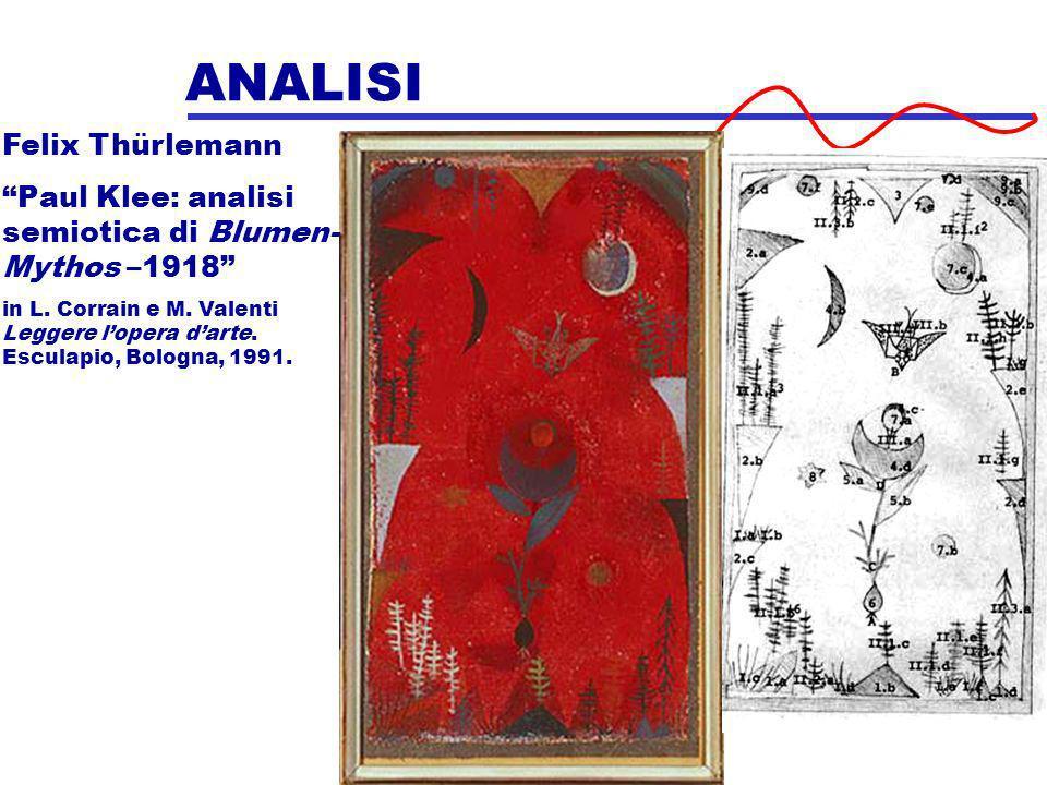 ANALISI Felix Thürlemann
