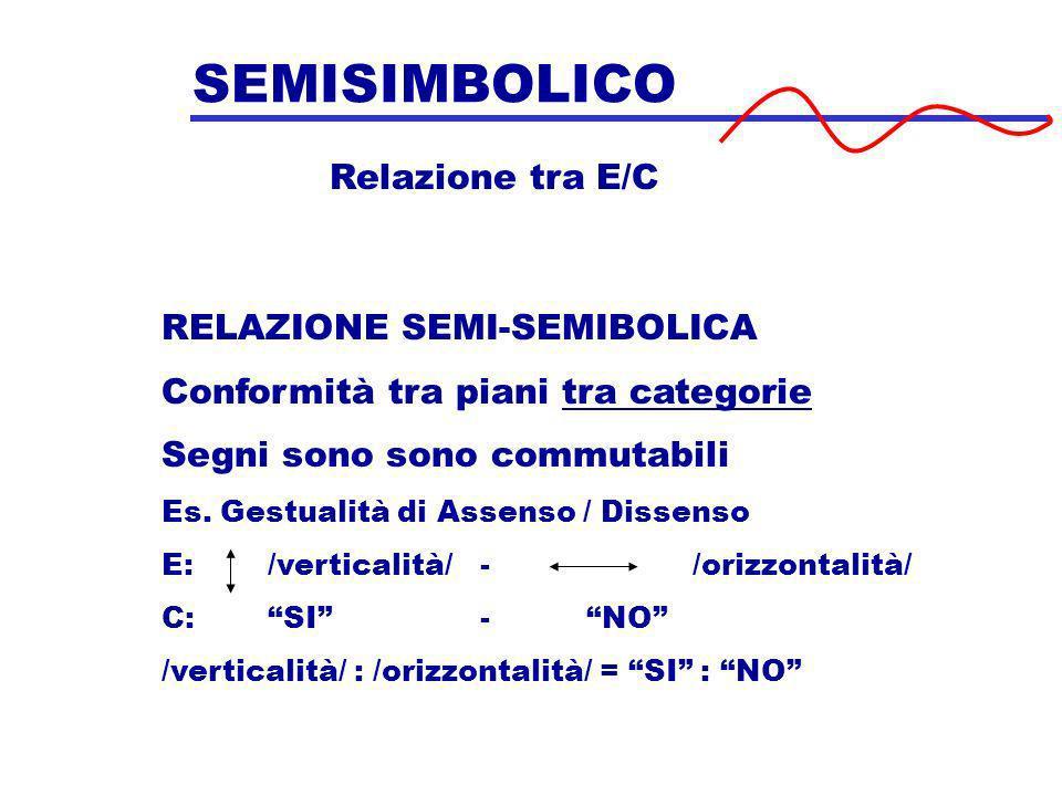SEMISIMBOLICO Relazione tra E/C RELAZIONE SEMI-SEMIBOLICA