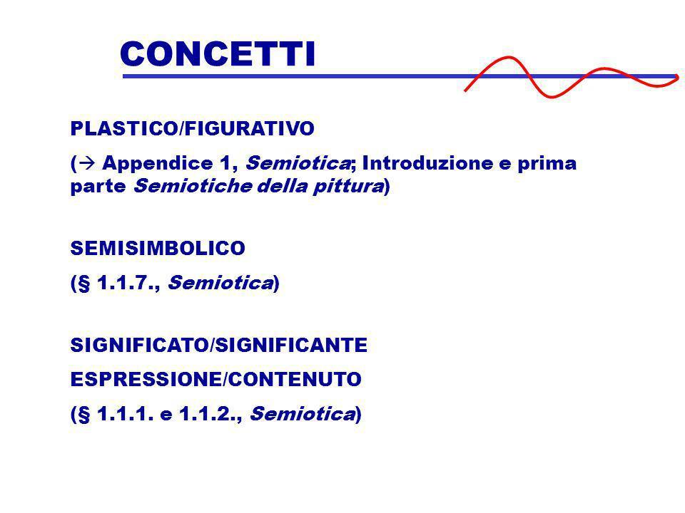 CONCETTI PLASTICO/FIGURATIVO