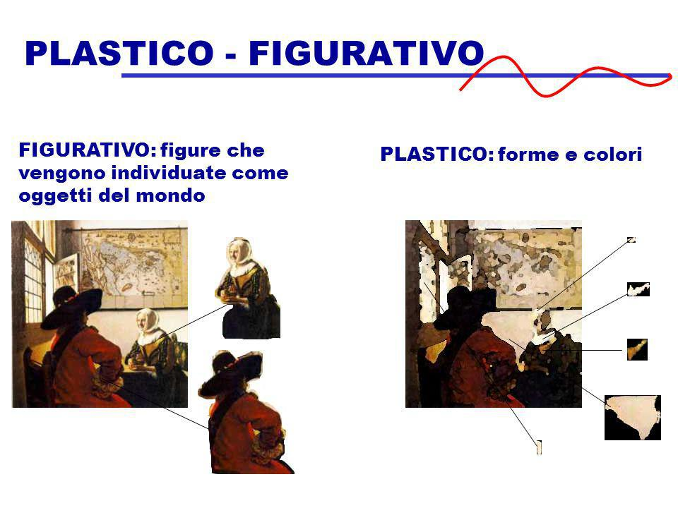 PLASTICO - FIGURATIVO FIGURATIVO: figure che vengono individuate come oggetti del mondo.