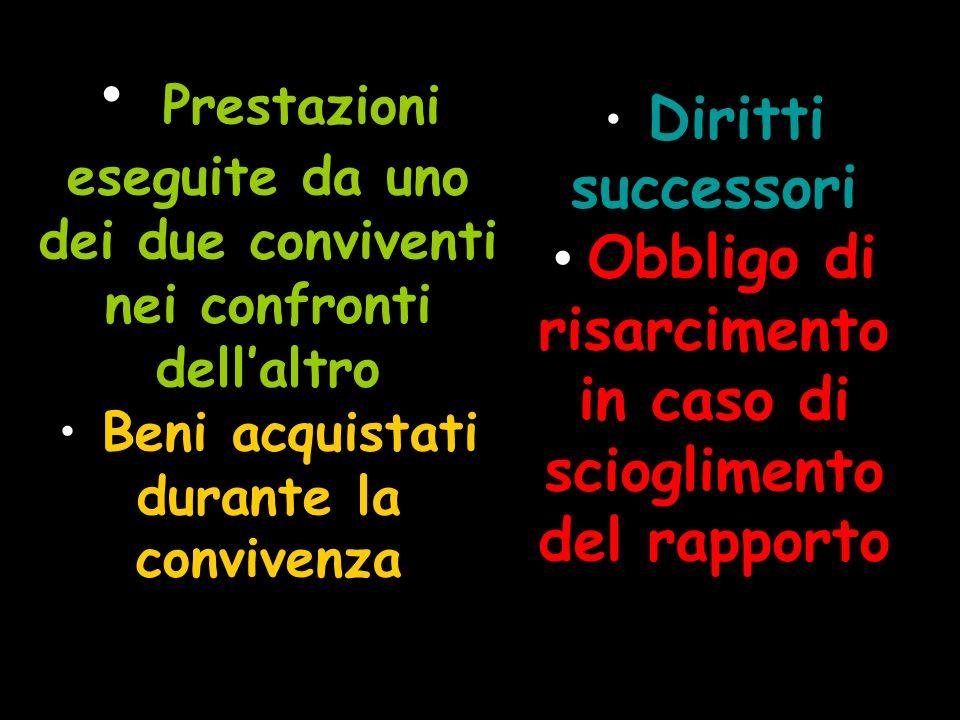 Diritti successori Obbligo di risarcimento in caso di scioglimento del rapporto.