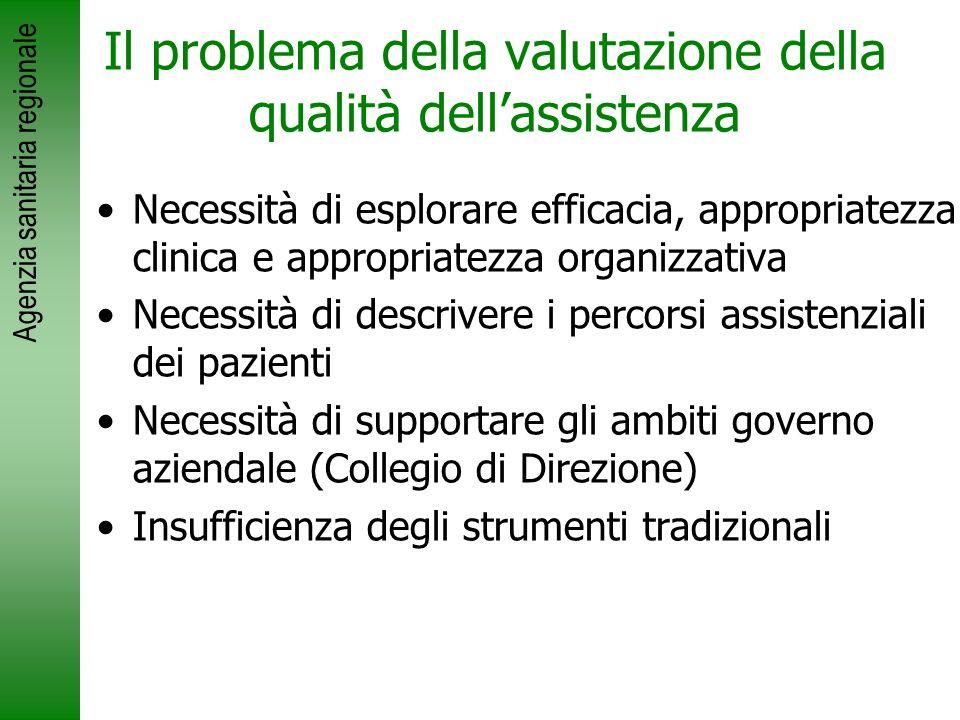 Il problema della valutazione della qualità dell'assistenza