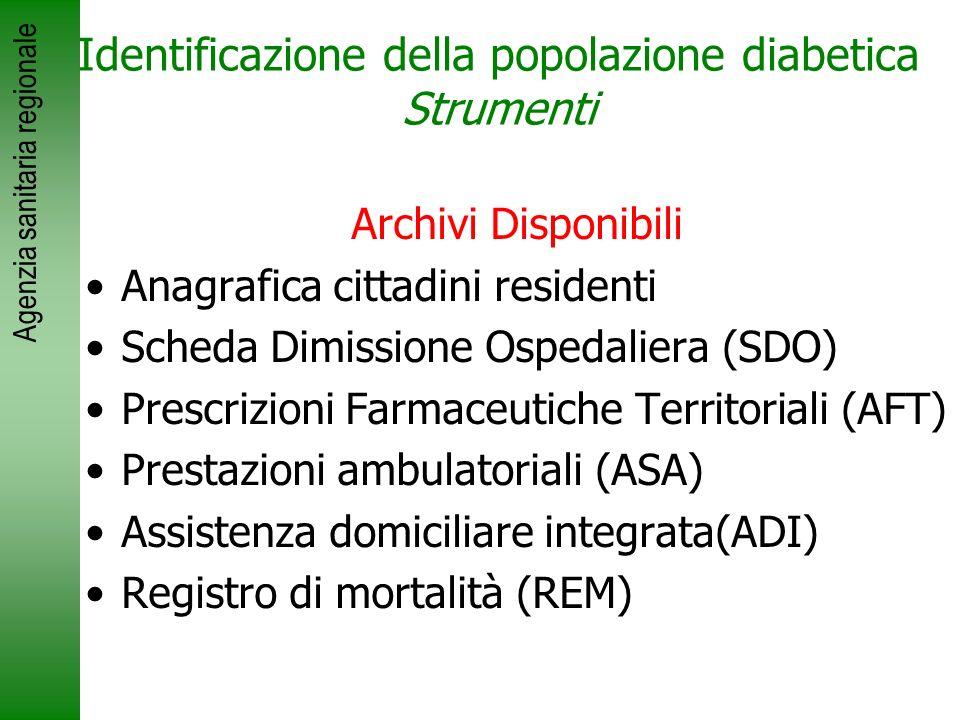 Identificazione della popolazione diabetica Strumenti