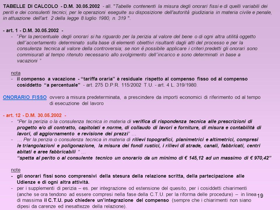TABELLE DI CALCOLO - D. M. 30. 05. 2002 - all