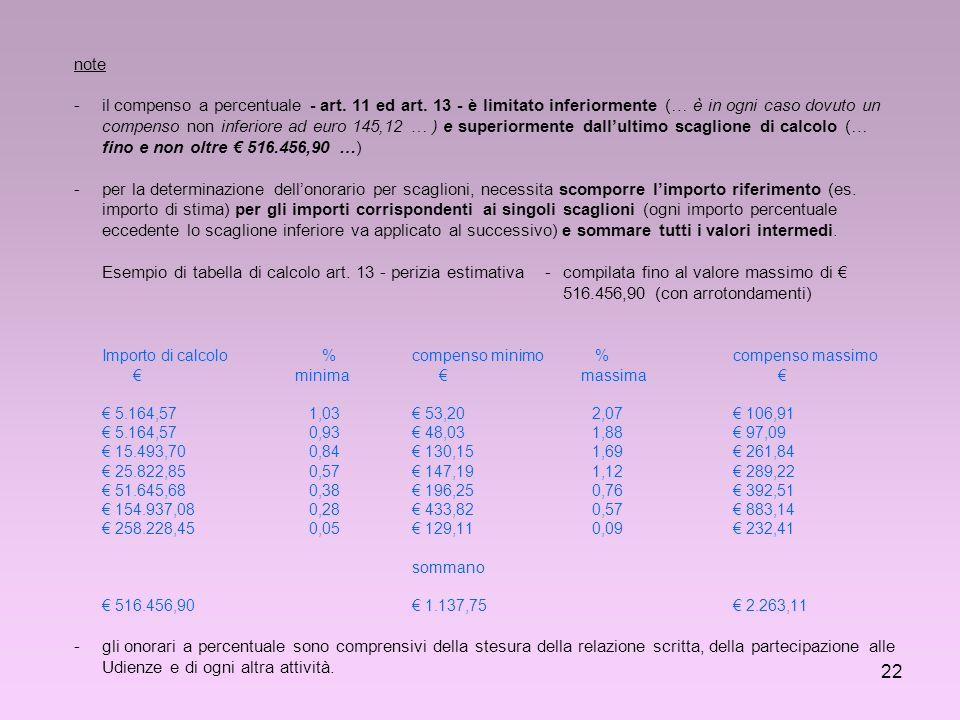 note. -. il compenso a percentuale - art. 11 ed art