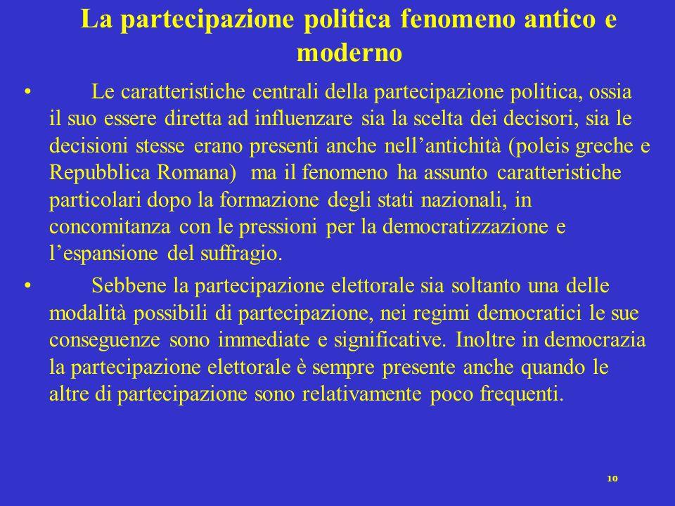 La partecipazione politica fenomeno antico e moderno