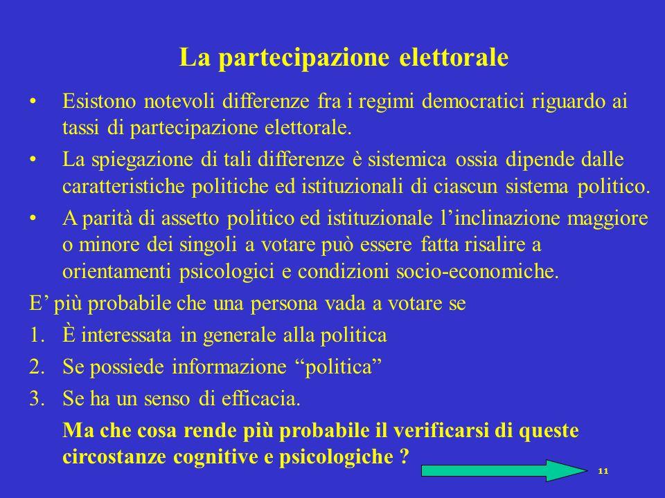 La partecipazione elettorale