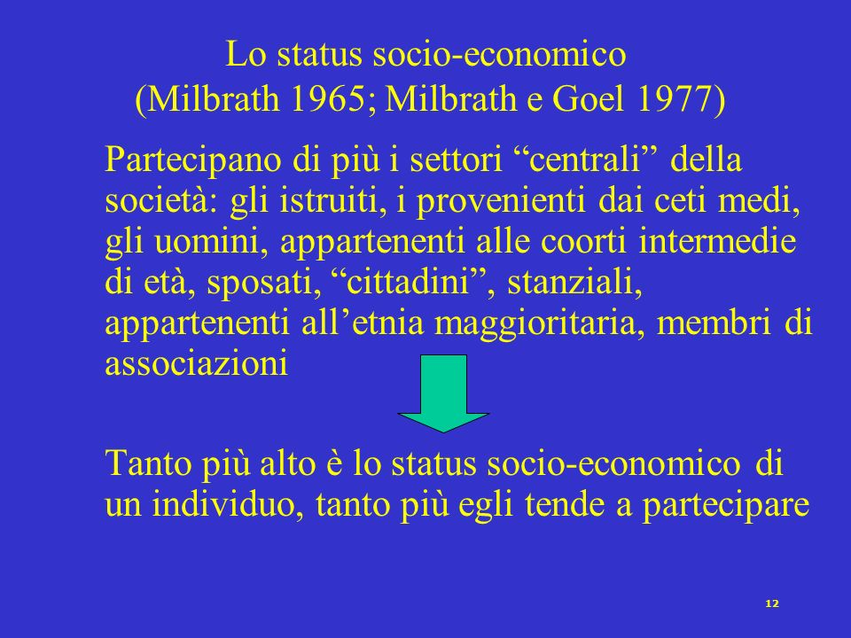Lo status socio-economico (Milbrath 1965; Milbrath e Goel 1977)